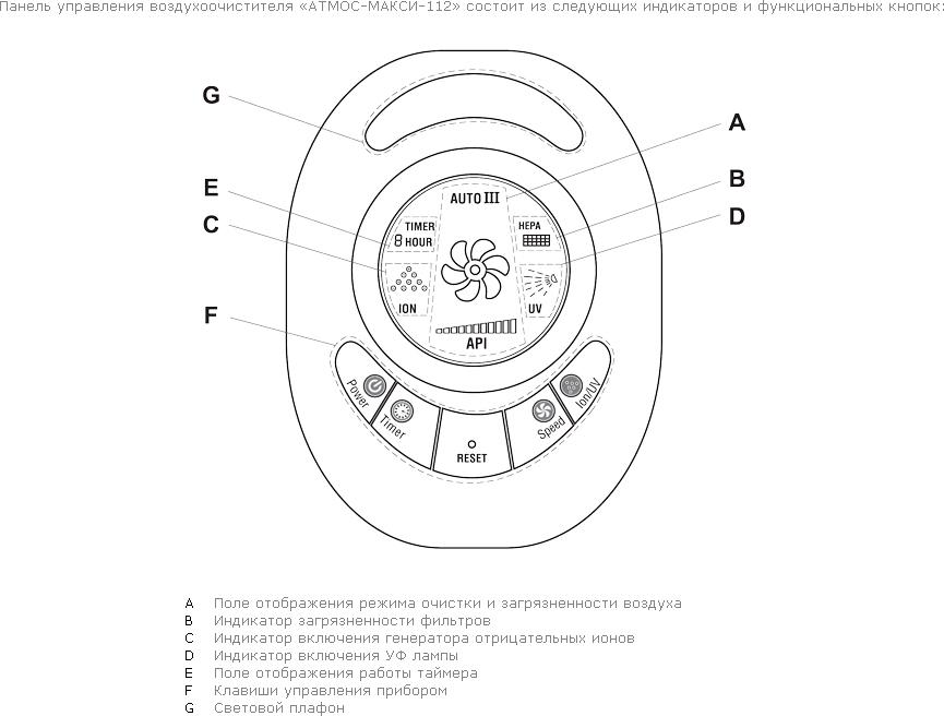 """Многофункциональный воздухоочиститель """"АТМОС-МАКСИ-112"""" (NEW)"""