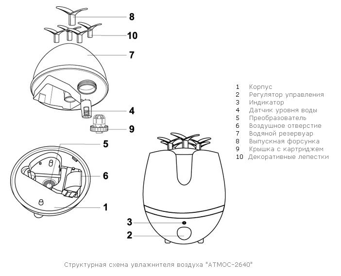 """Ультразвуковой увлажнитель воздуха """"АТМОС-2640"""""""