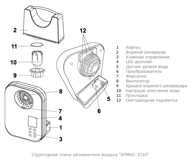 """Ультразвуковой увлажнитель воздуха """"АТМОС-2715"""""""