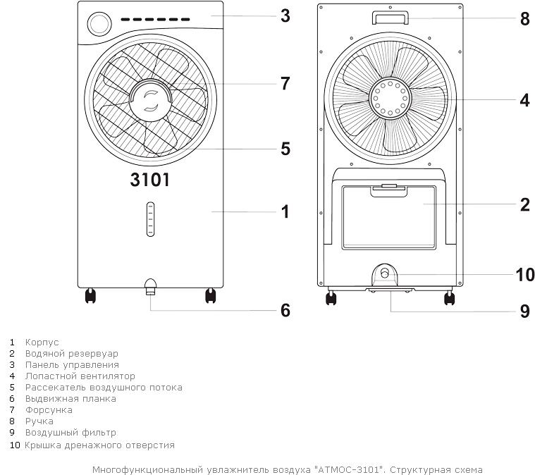 """Многофункциональный увлажнитель воздуха """"АТМОС-3101"""""""
