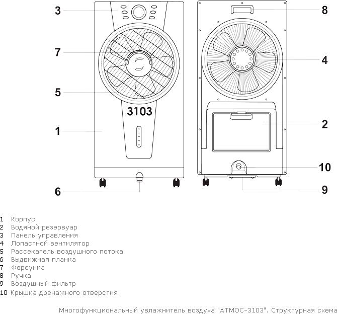 """Многофункциональный увлажнитель воздуха """"АТМОС-3103"""""""