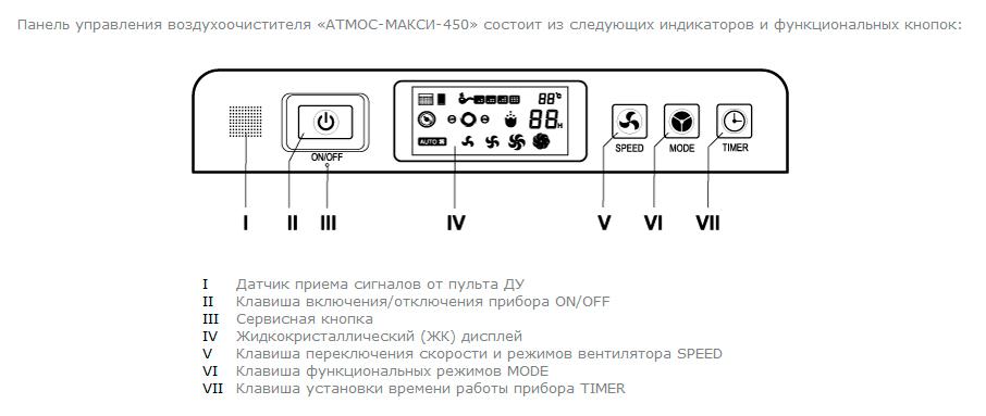 """Многофункциональный воздухоочиститель """"АТМОС-МАКСИ-450"""""""