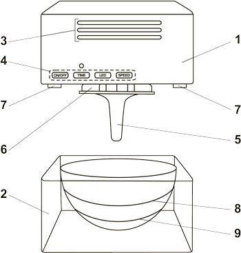 """Очиститель-увлажнитель воздуха """"АТМОС-АКВА-1250"""""""
